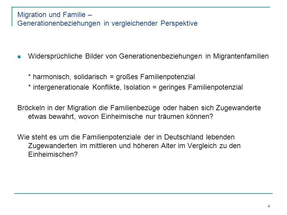 Migration und Familie – Generationenbeziehungen in vergleichender Perspektive