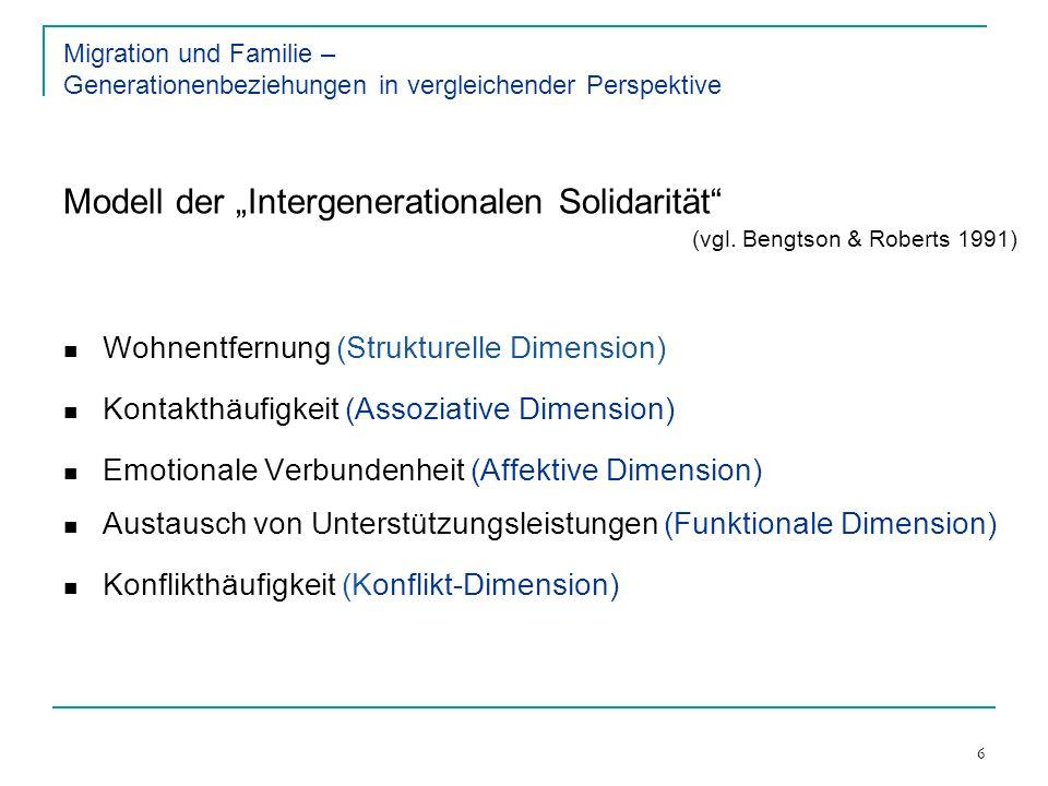 """Modell der """"Intergenerationalen Solidarität"""