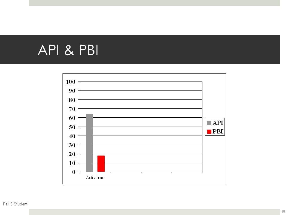 API & PBI Fall 3 Student