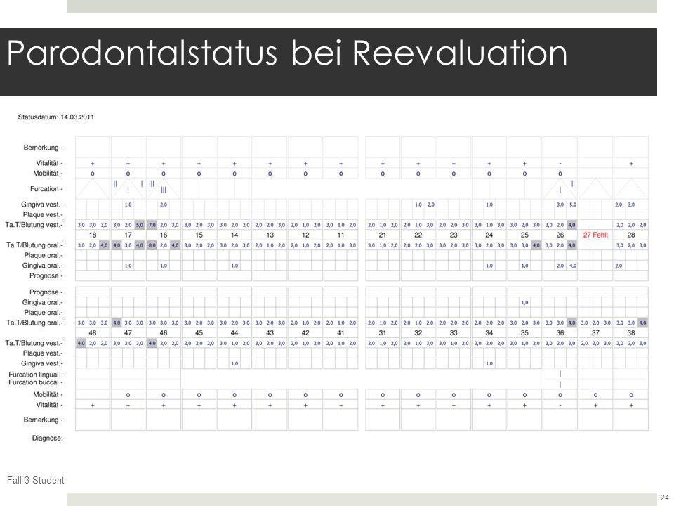 Parodontalstatus bei Reevaluation