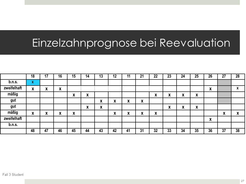 Einzelzahnprognose bei Reevaluation