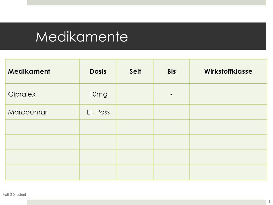Medikamente Medikament Dosis Seit Bis Wirkstoffklasse Cipralex 10mg -
