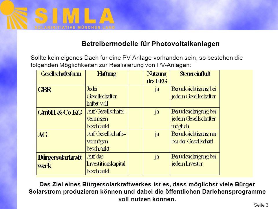 Betreibermodelle für Photovoltaikanlagen