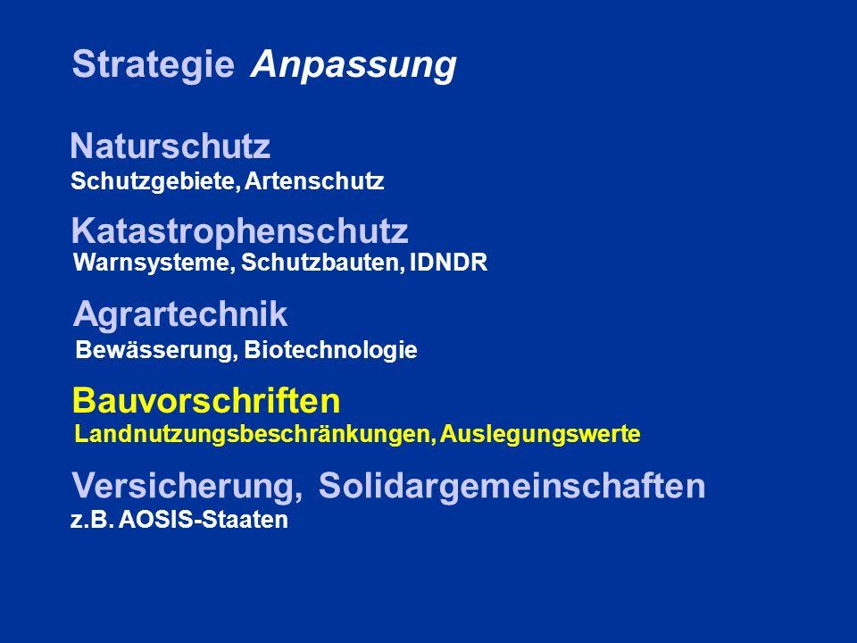 Strategie Anpassung Naturschutz Katastrophenschutz Agrartechnik