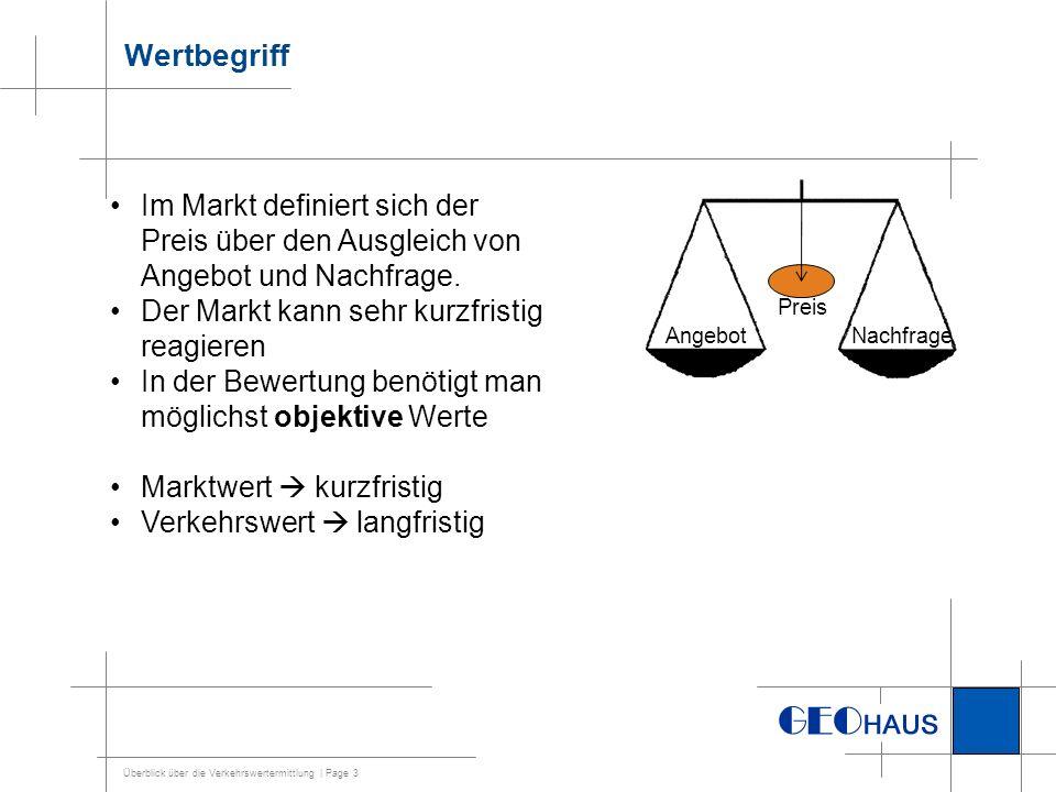 Wertbegriff Im Markt definiert sich der Preis über den Ausgleich von Angebot und Nachfrage. Der Markt kann sehr kurzfristig reagieren.