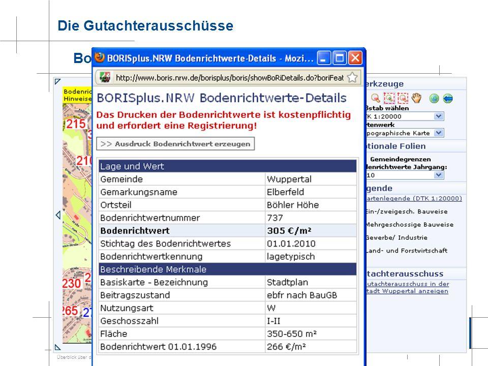 Die Gutachterausschüsse Bodenwert aus www.boris.nrw.de