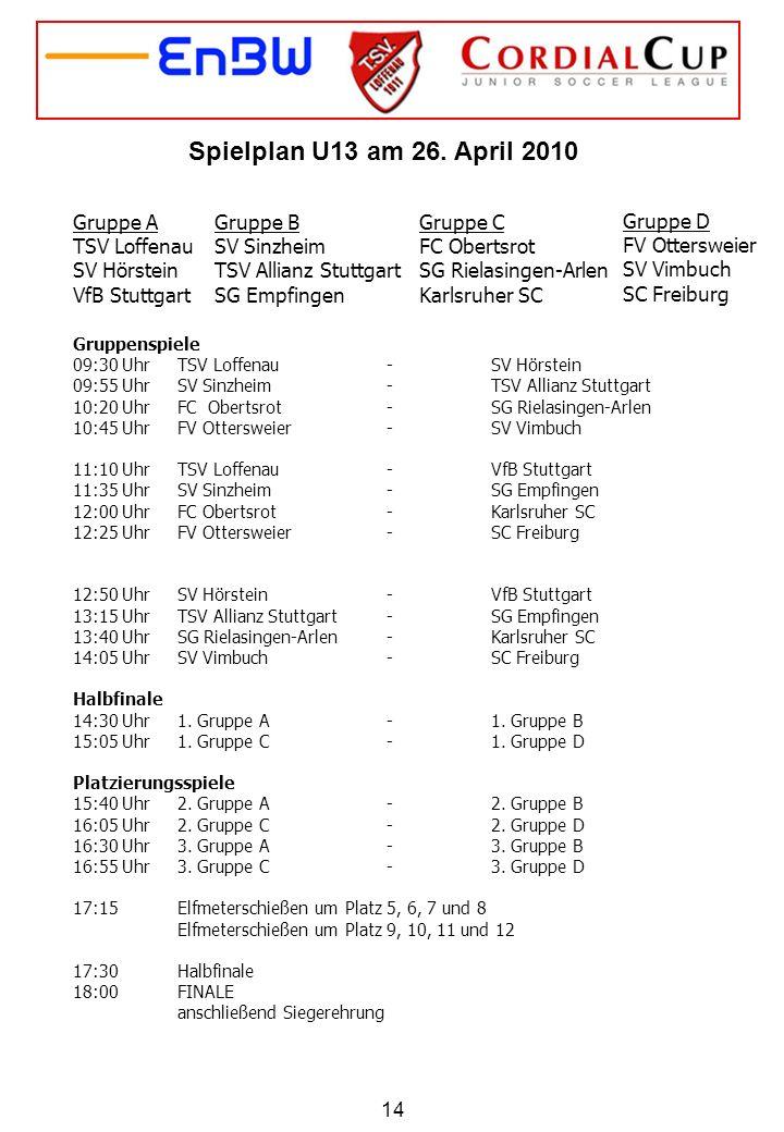 Spielplan U13 am 26. April 2010 Gruppe A TSV Loffenau SV Hörstein