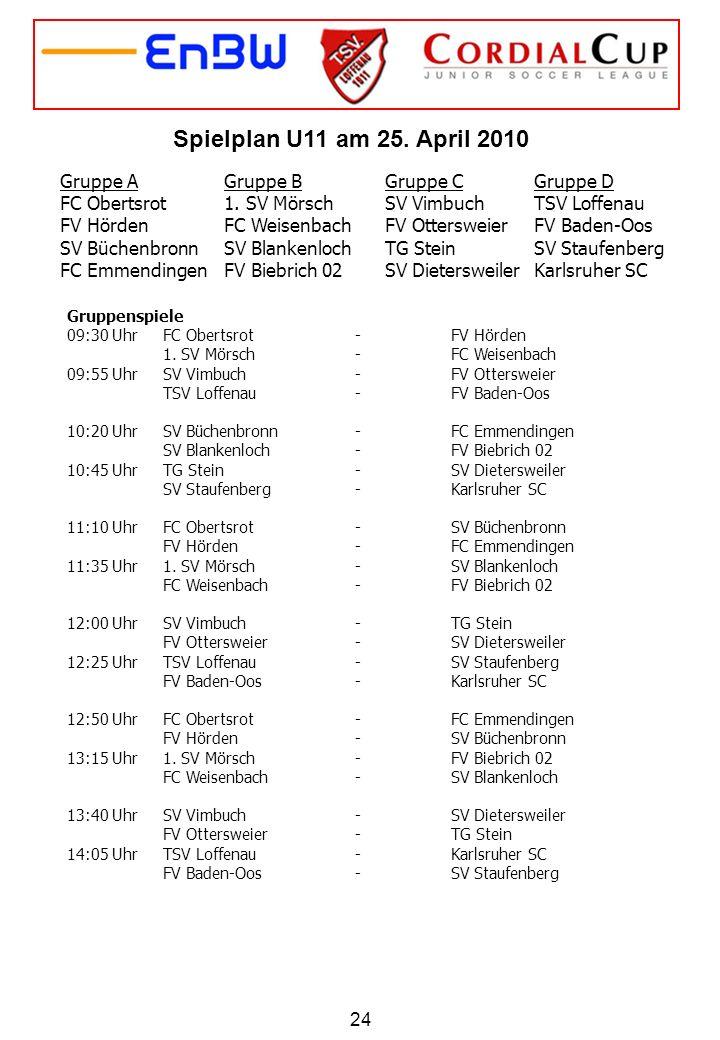 Spielplan U11 am 25. April 2010 Gruppe A FC Obertsrot FV Hörden