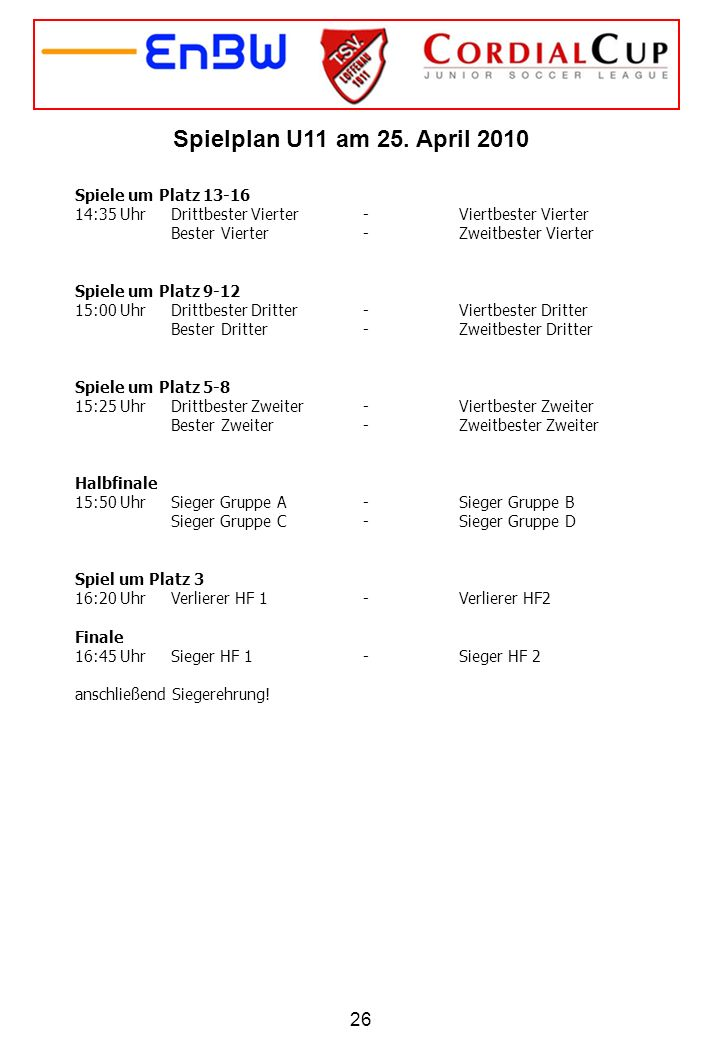 Spielplan U11 am 25. April 2010 Spiele um Platz 13-16