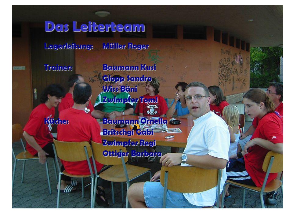 Das Leiterteam Lagerleitung: Müller Roger Trainer: Baumann Kusi