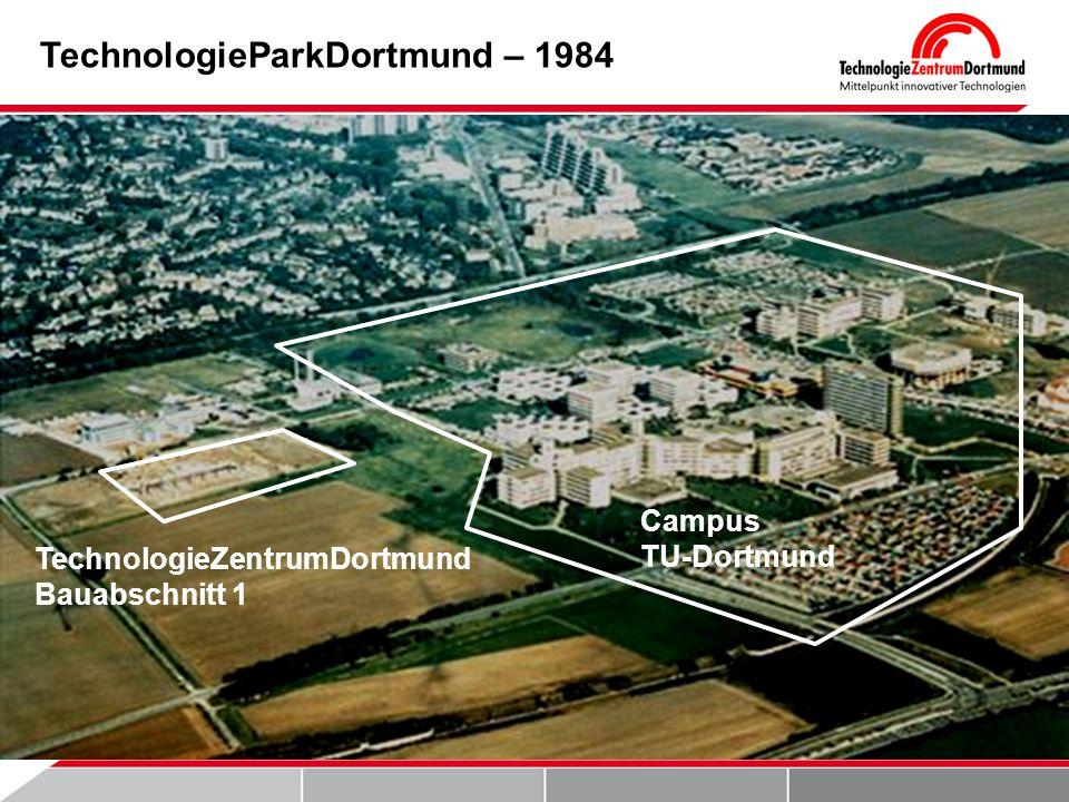 TechnologieParkDortmund – 1984
