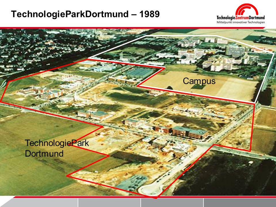 TechnologieParkDortmund – 1989