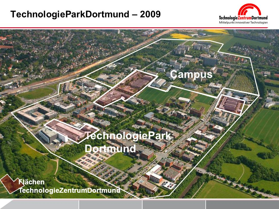 TechnologieParkDortmund – 2009