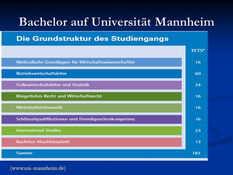 Bachelor auf Universität Mannheim