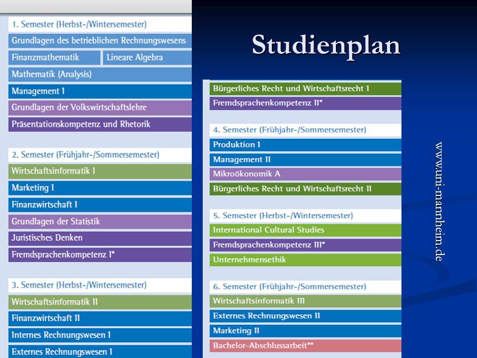 Studienplan www.uni-mannheim.de