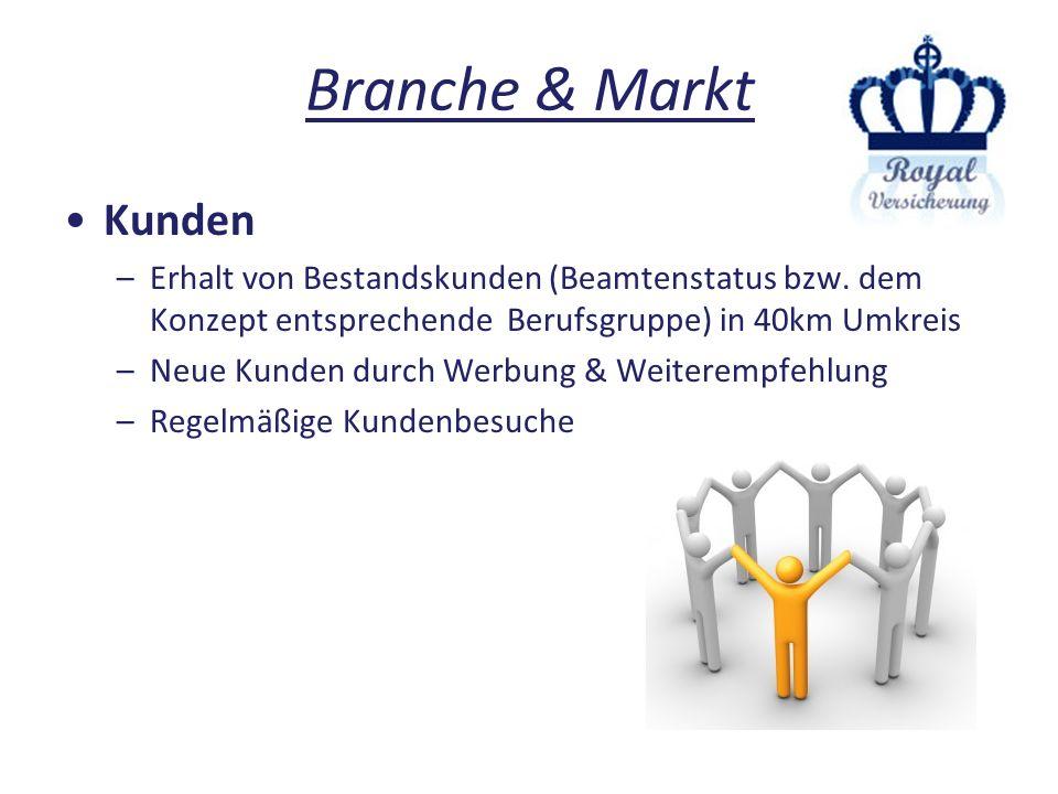 Branche & Markt Kunden. Erhalt von Bestandskunden (Beamtenstatus bzw. dem Konzept entsprechende Berufsgruppe) in 40km Umkreis.