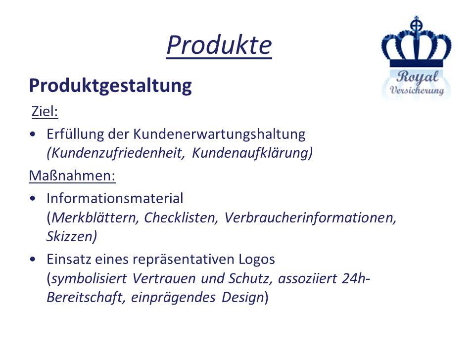 Produkte Produktgestaltung