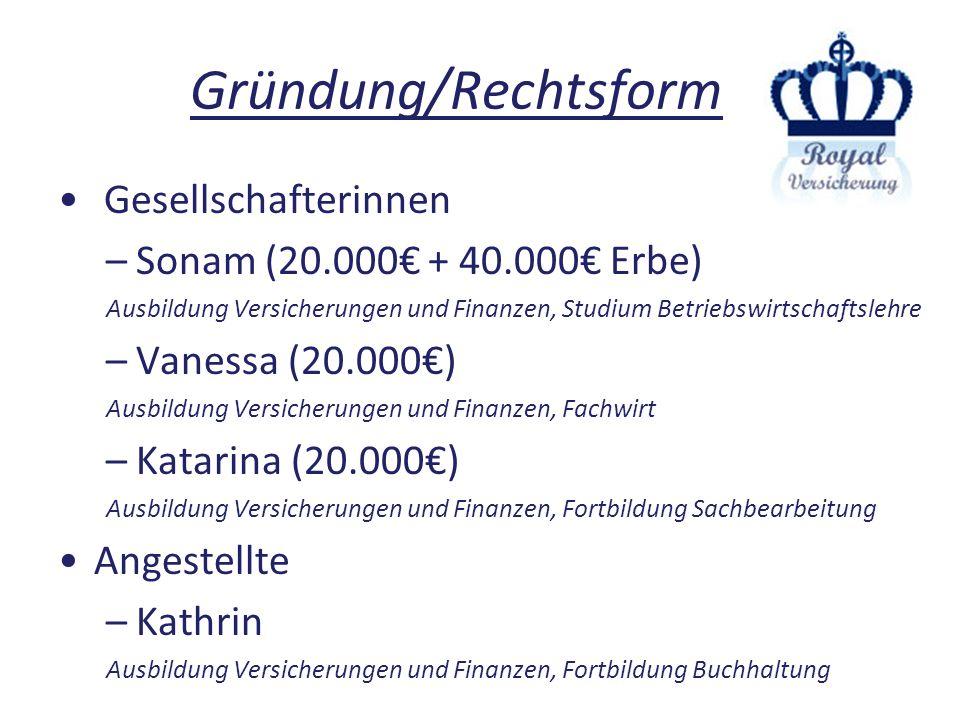 Gründung/Rechtsform Gesellschafterinnen Sonam (20.000€ + 40.000€ Erbe)