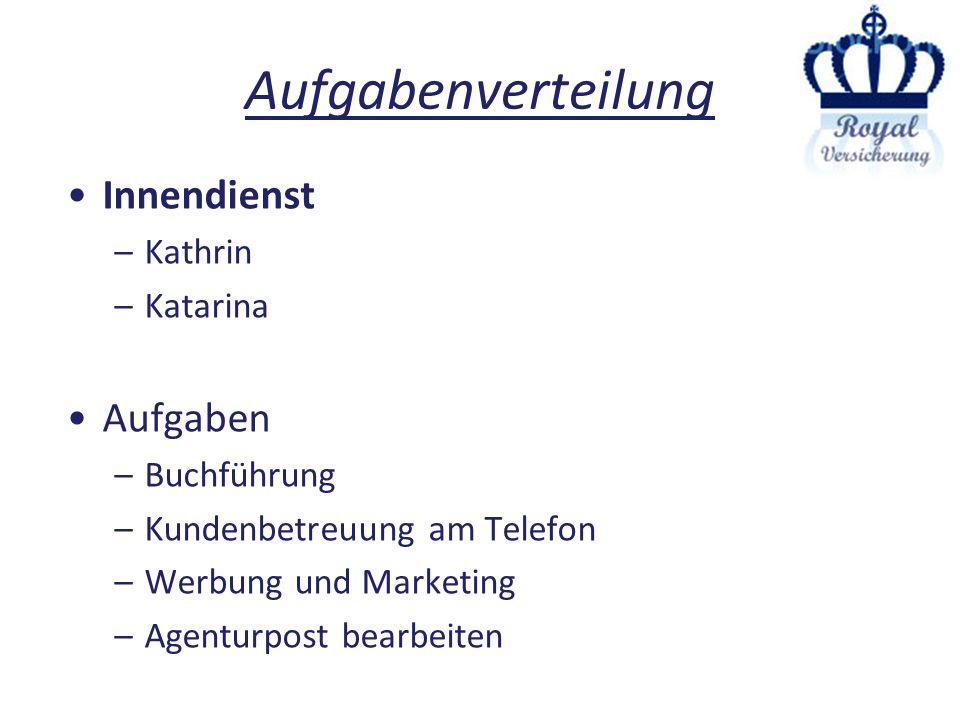 Aufgabenverteilung Innendienst Aufgaben Kathrin Katarina Buchführung