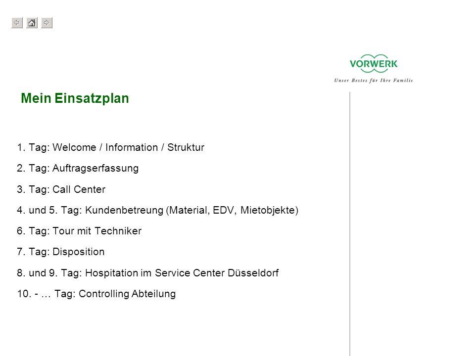 Mein Einsatzplan 1. Tag: Welcome / Information / Struktur