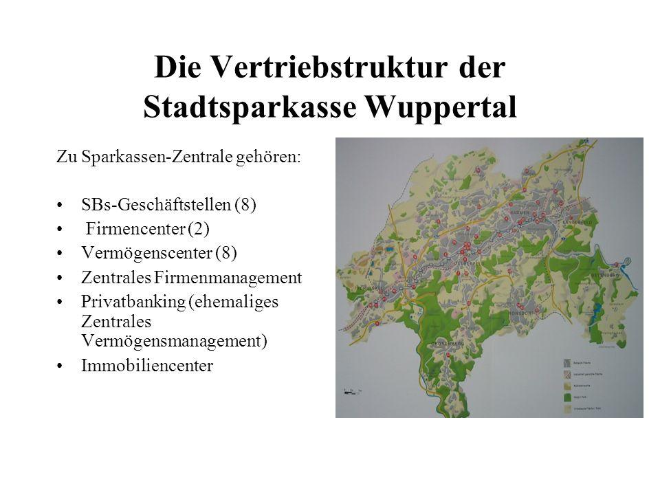 Die Vertriebstruktur der Stadtsparkasse Wuppertal