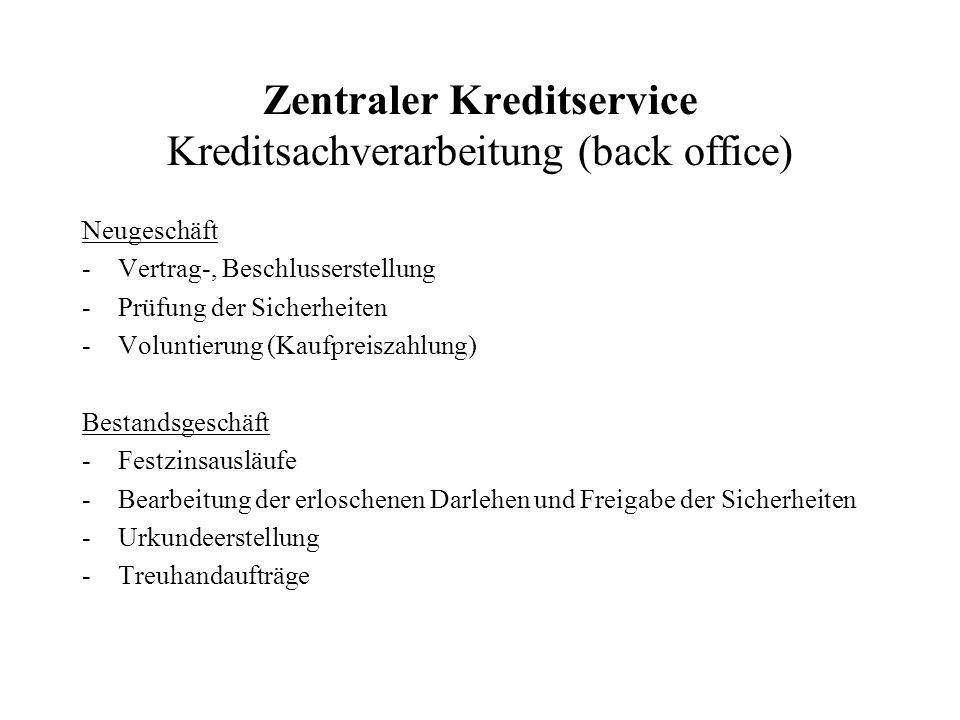 Zentraler Kreditservice Kreditsachverarbeitung (back office)