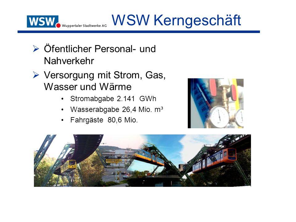 WSW Kerngeschäft Öfentlicher Personal- und Nahverkehr