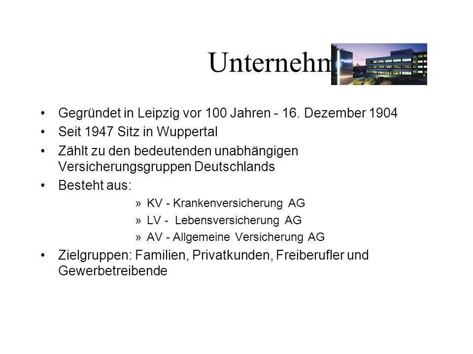 Unternehmen Gegründet in Leipzig vor 100 Jahren - 16. Dezember 1904