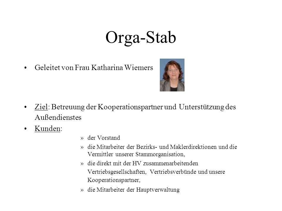 Orga-Stab Geleitet von Frau Katharina Wiemers