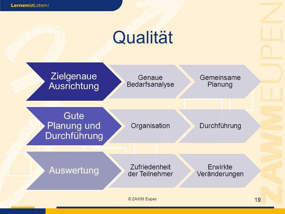 Qualität © ZAWM Eupen Zielgenaue Ausrichtung Genaue Bedarfsanalyse
