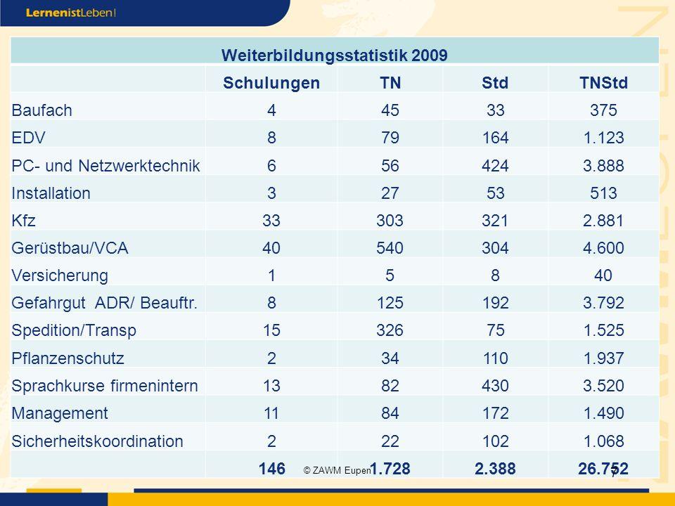 Weiterbildungsstatistik 2009