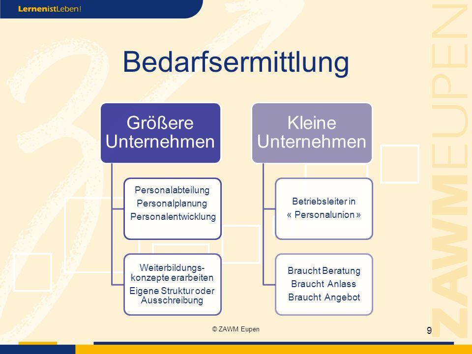 Bedarfsermittlung © ZAWM Eupen Größere Unternehmen Personalentwicklung