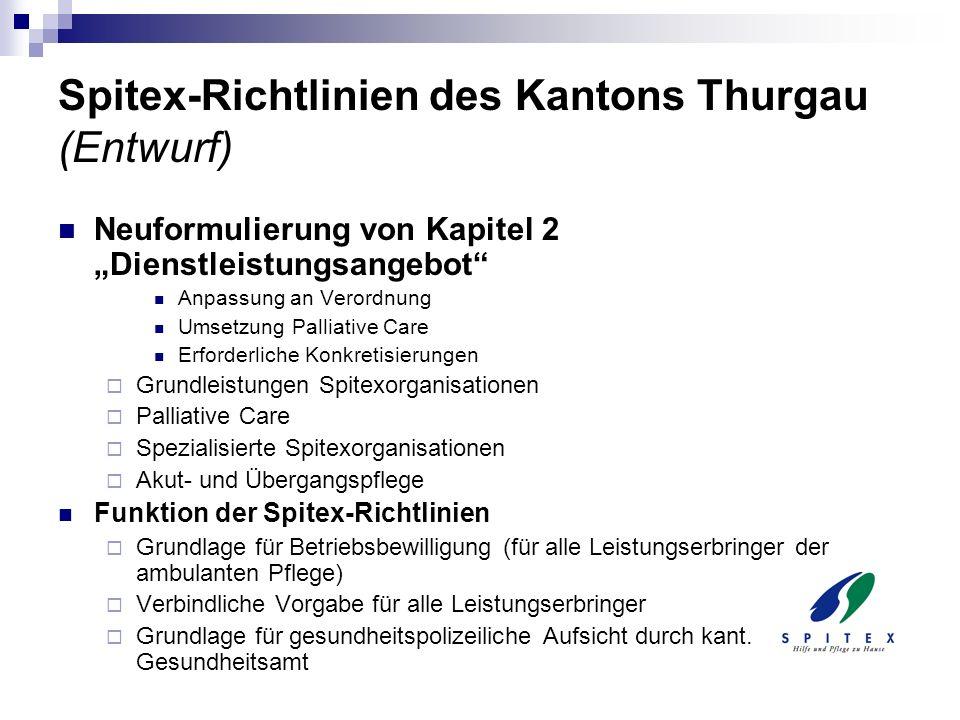 Spitex-Richtlinien des Kantons Thurgau (Entwurf)