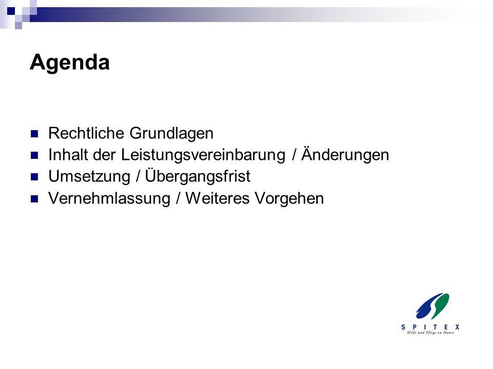 Agenda Rechtliche Grundlagen