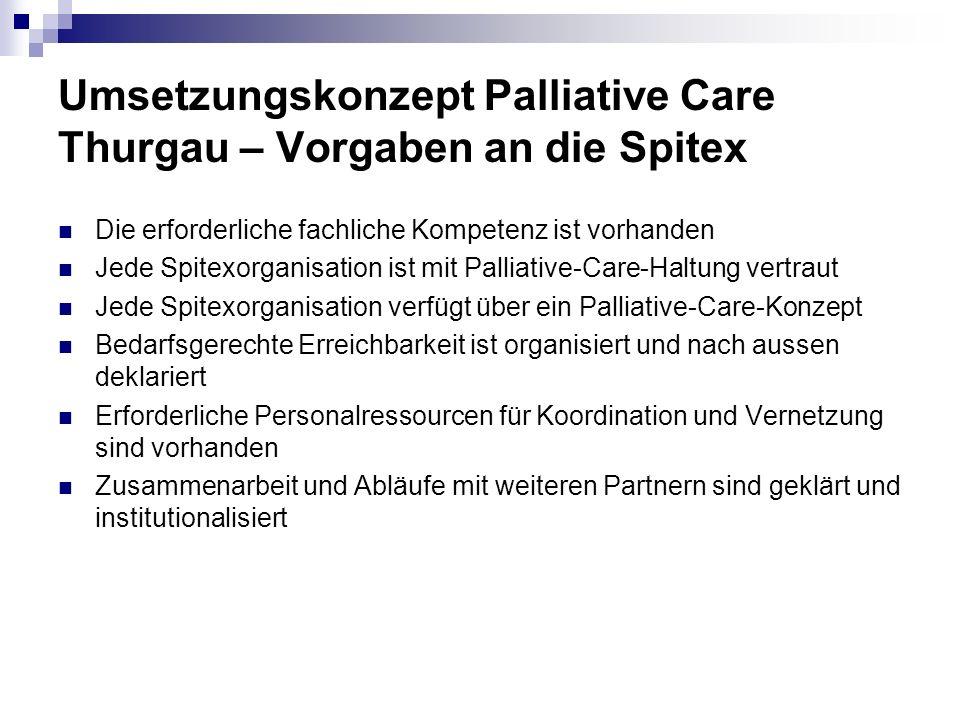 Umsetzungskonzept Palliative Care Thurgau – Vorgaben an die Spitex