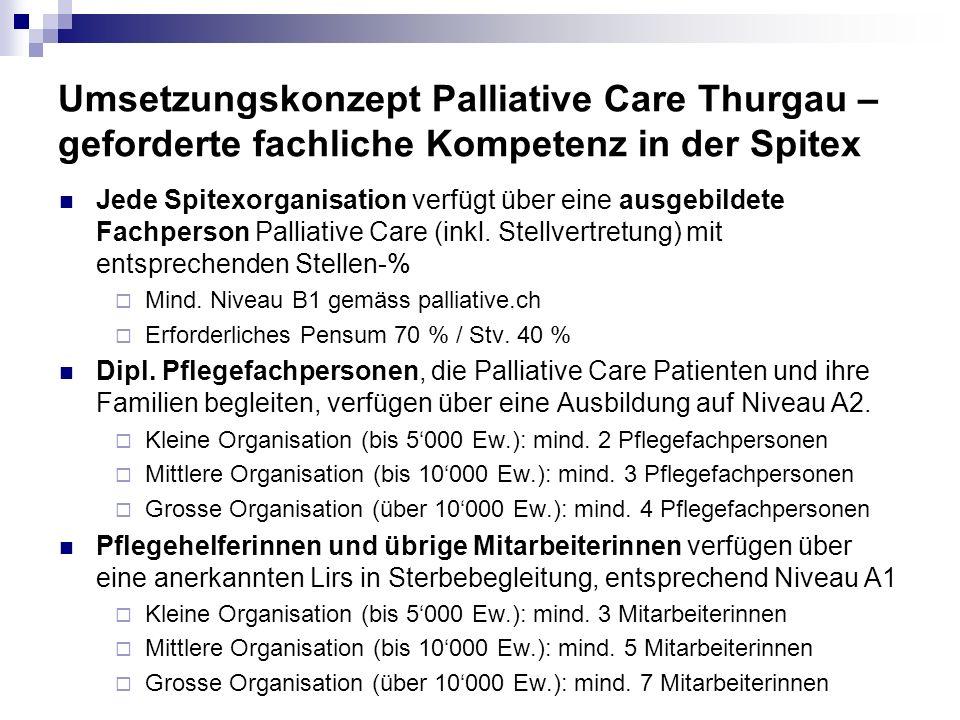 Umsetzungskonzept Palliative Care Thurgau – geforderte fachliche Kompetenz in der Spitex