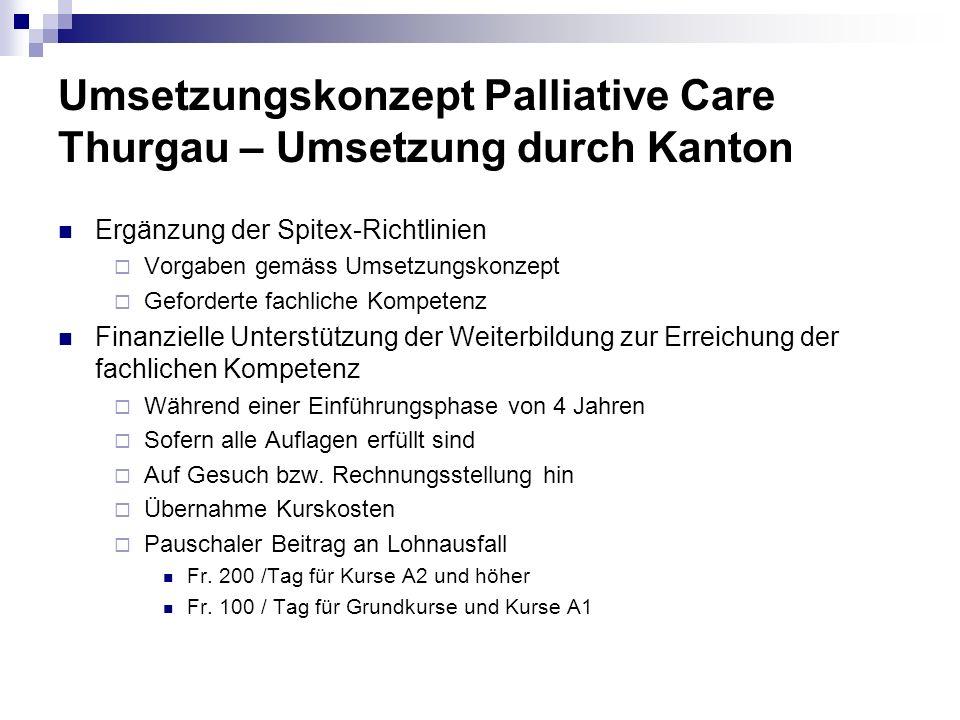 Umsetzungskonzept Palliative Care Thurgau – Umsetzung durch Kanton