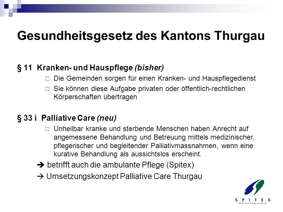 Gesundheitsgesetz des Kantons Thurgau