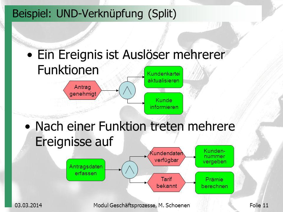 Beispiel: UND-Verknüpfung (Split)
