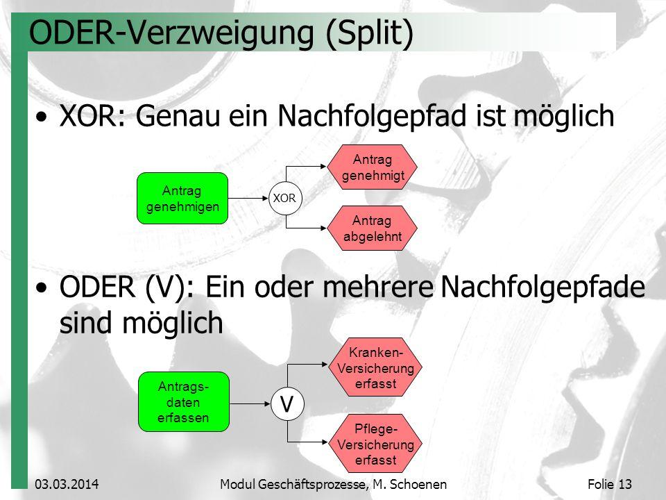 ODER-Verzweigung (Split)