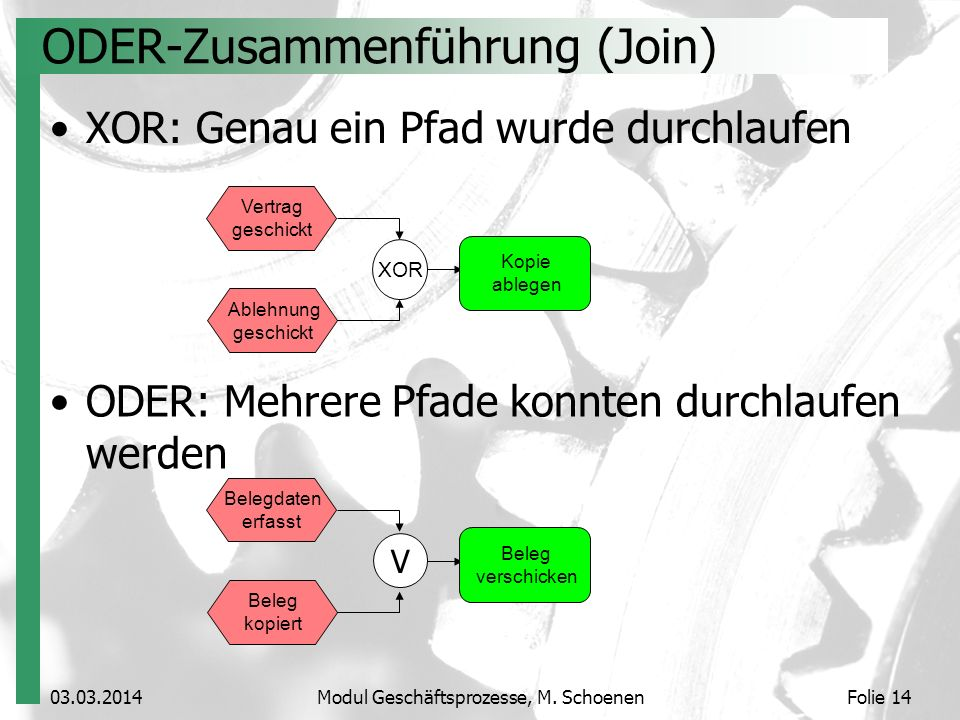 ODER-Zusammenführung (Join)