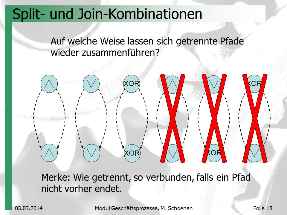 Split- und Join-Kombinationen