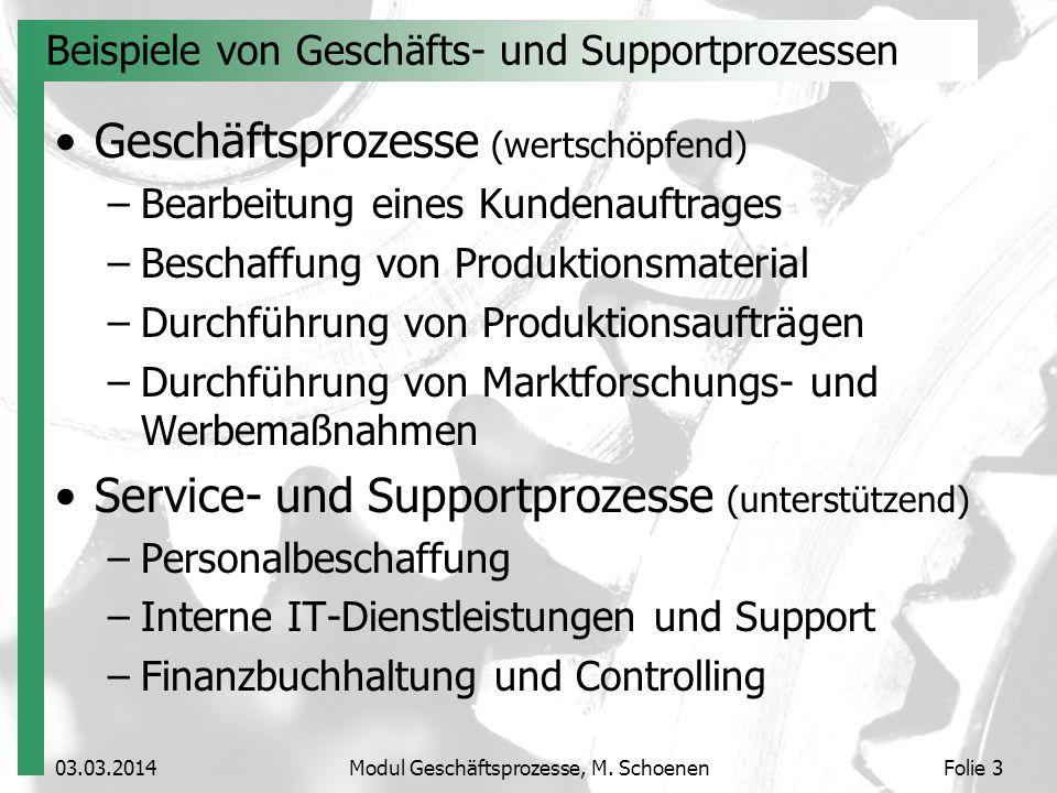 Beispiele von Geschäfts- und Supportprozessen