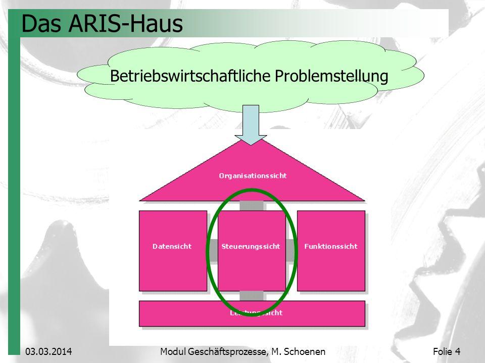 Modul Geschäftsprozesse, M. Schoenen