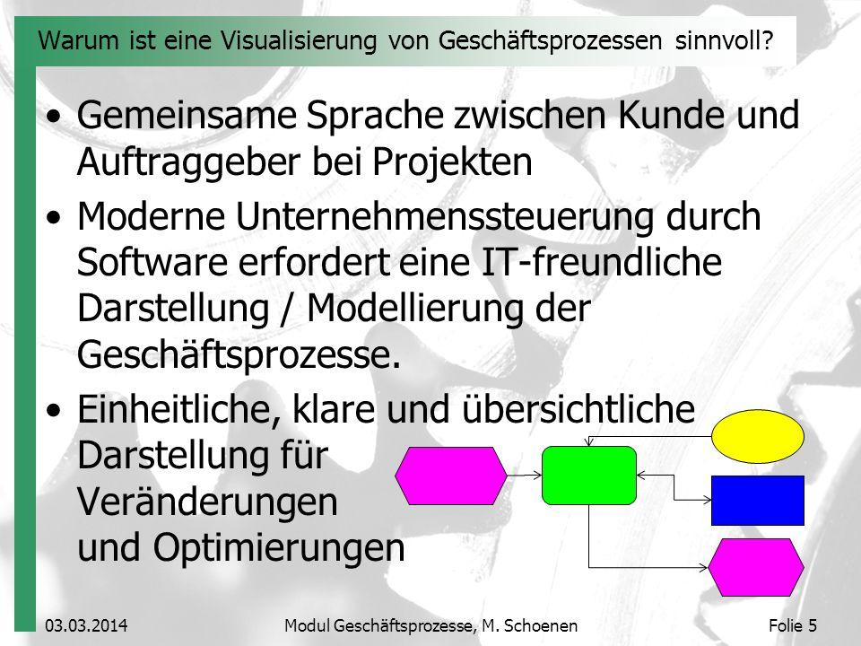 Warum ist eine Visualisierung von Geschäftsprozessen sinnvoll