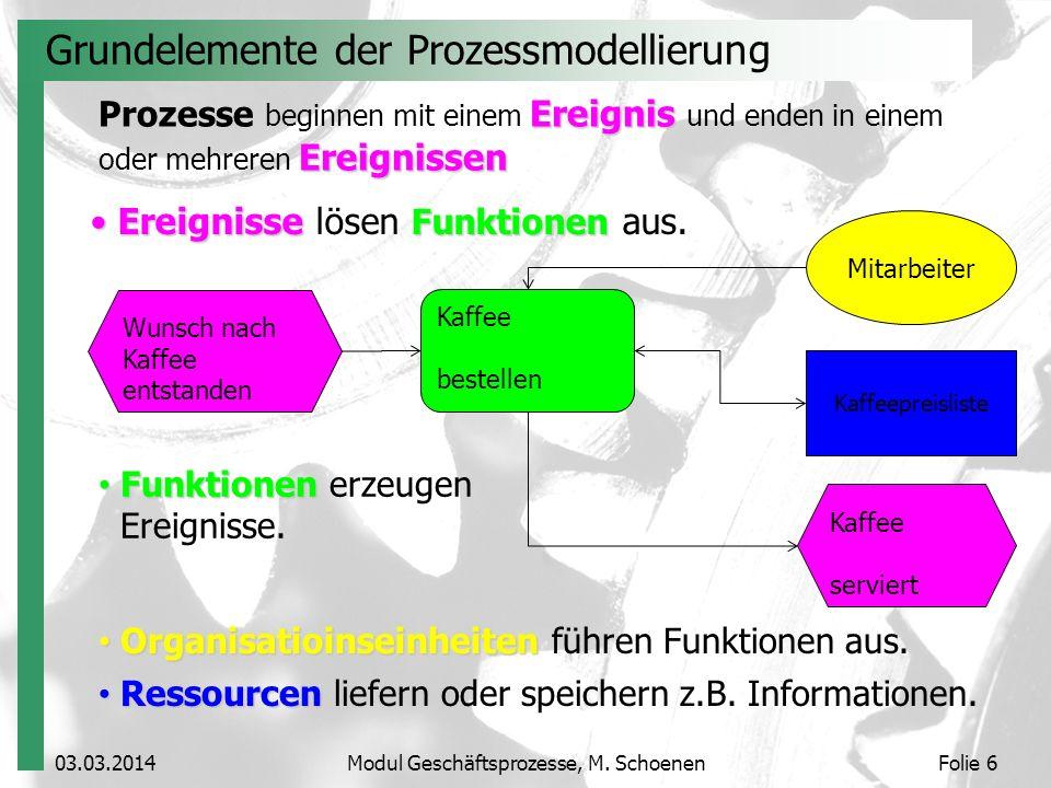 Grundelemente der Prozessmodellierung