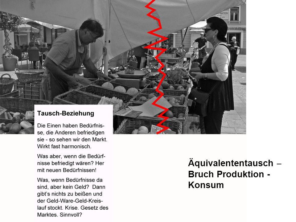 Äquivalententausch – Bruch Produktion - Konsum