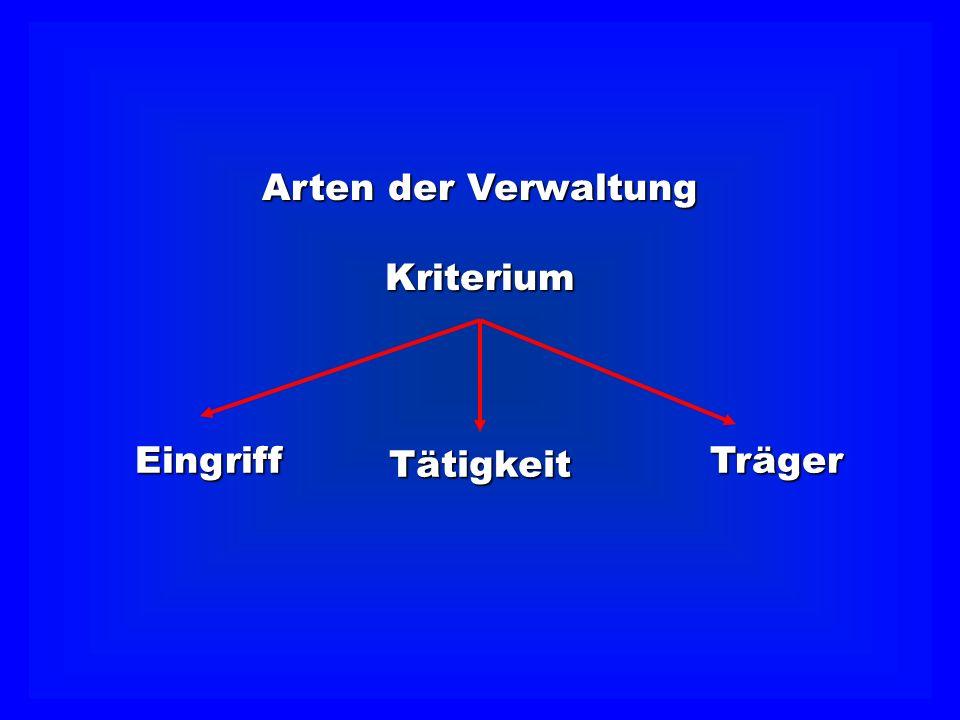 Arten der Verwaltung Kriterium Eingriff Träger Tätigkeit