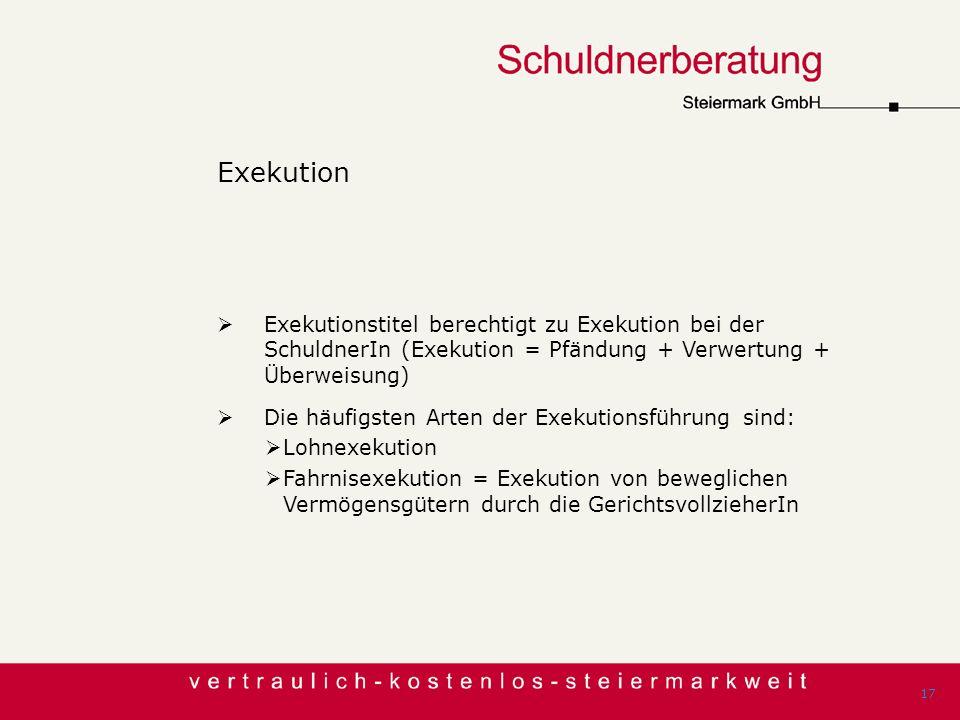 Exekution Exekutionstitel berechtigt zu Exekution bei der SchuldnerIn (Exekution = Pfändung + Verwertung + Überweisung)