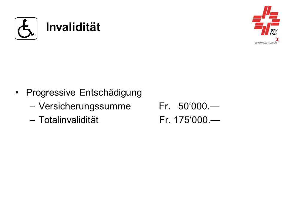 Invalidität Progressive Entschädigung Versicherungssumme Fr. 50'000.—